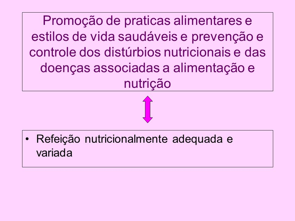 Promoção de praticas alimentares e estilos de vida saudáveis e prevenção e controle dos distúrbios nutricionais e das doenças associadas a alimentação e nutrição