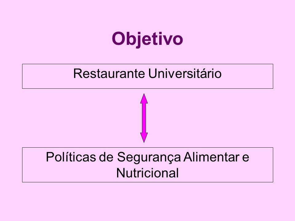 Objetivo Restaurante Universitário