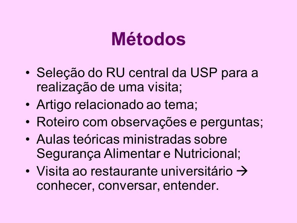 Métodos Seleção do RU central da USP para a realização de uma visita;