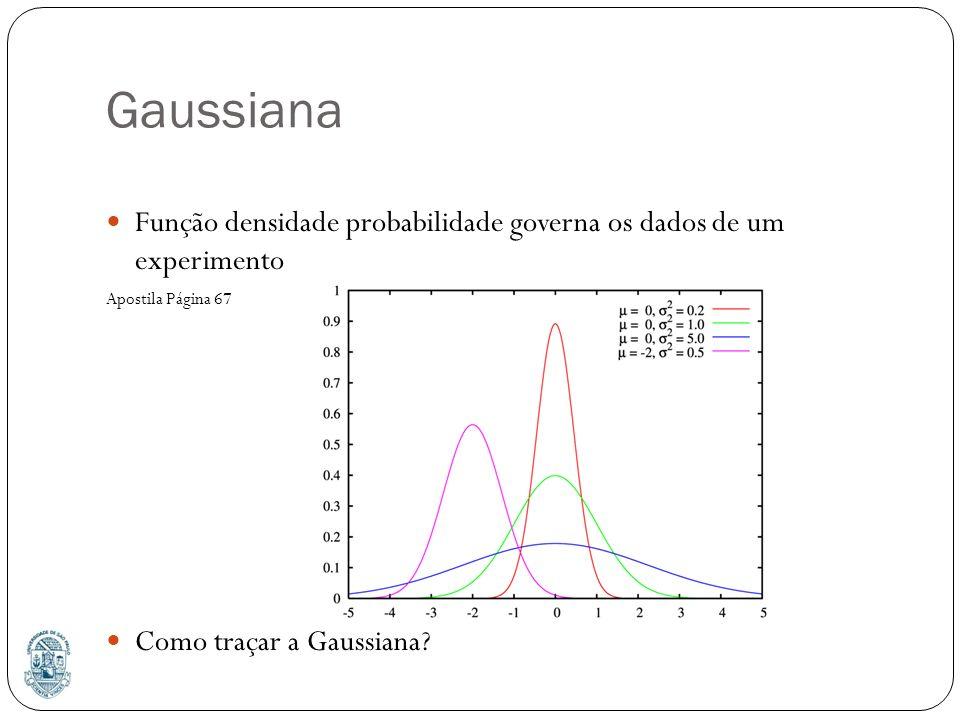 Gaussiana Função densidade probabilidade governa os dados de um experimento.
