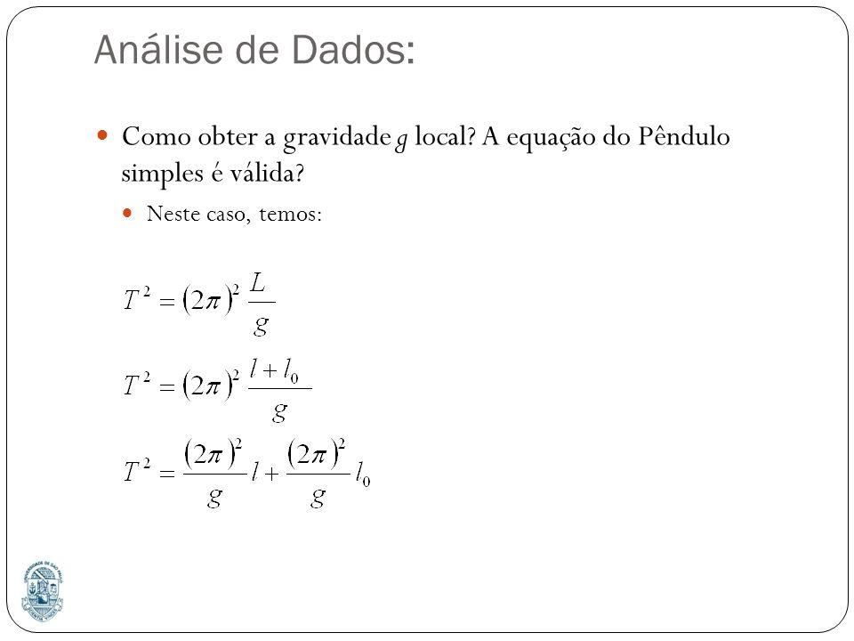 Análise de Dados: Como obter a gravidade g local. A equação do Pêndulo simples é válida.
