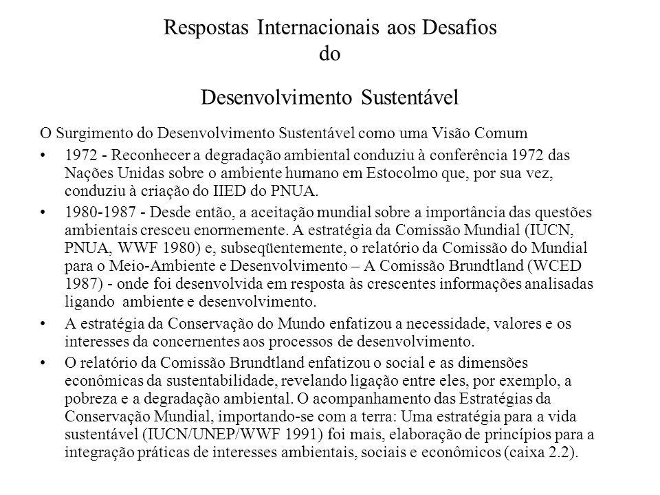 Respostas Internacionais aos Desafios do Desenvolvimento Sustentável