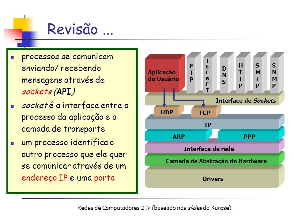 Redes de Computadores 2  (baseado nos slides do Kurose)