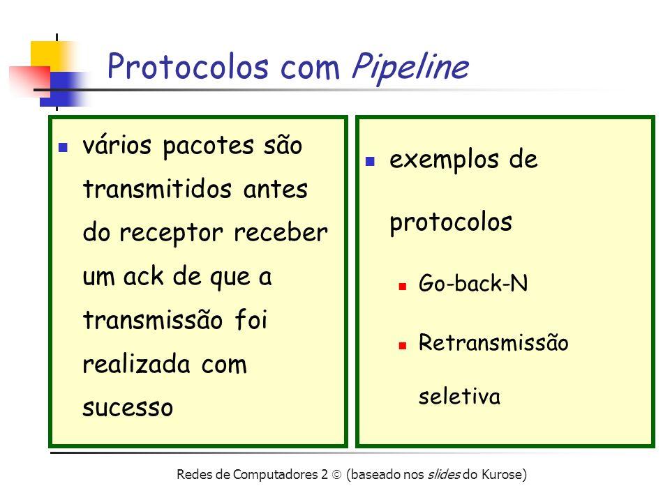 Protocolos com Pipeline