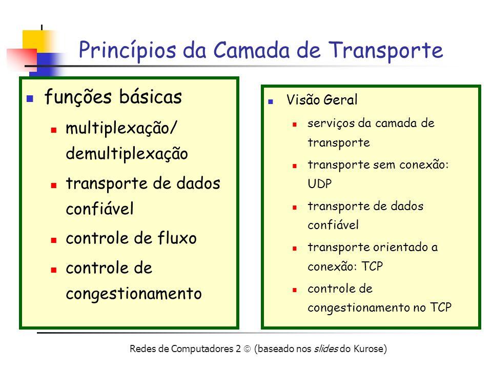 Princípios da Camada de Transporte
