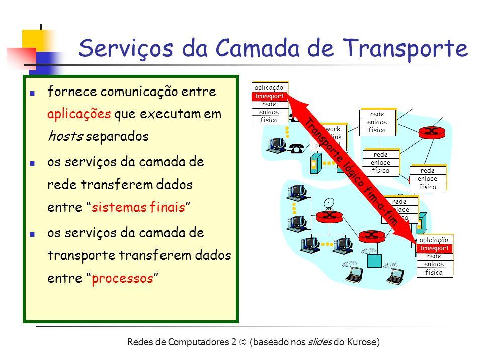 Serviços da Camada de Transporte