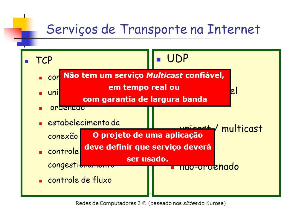 Serviços de Transporte na Internet