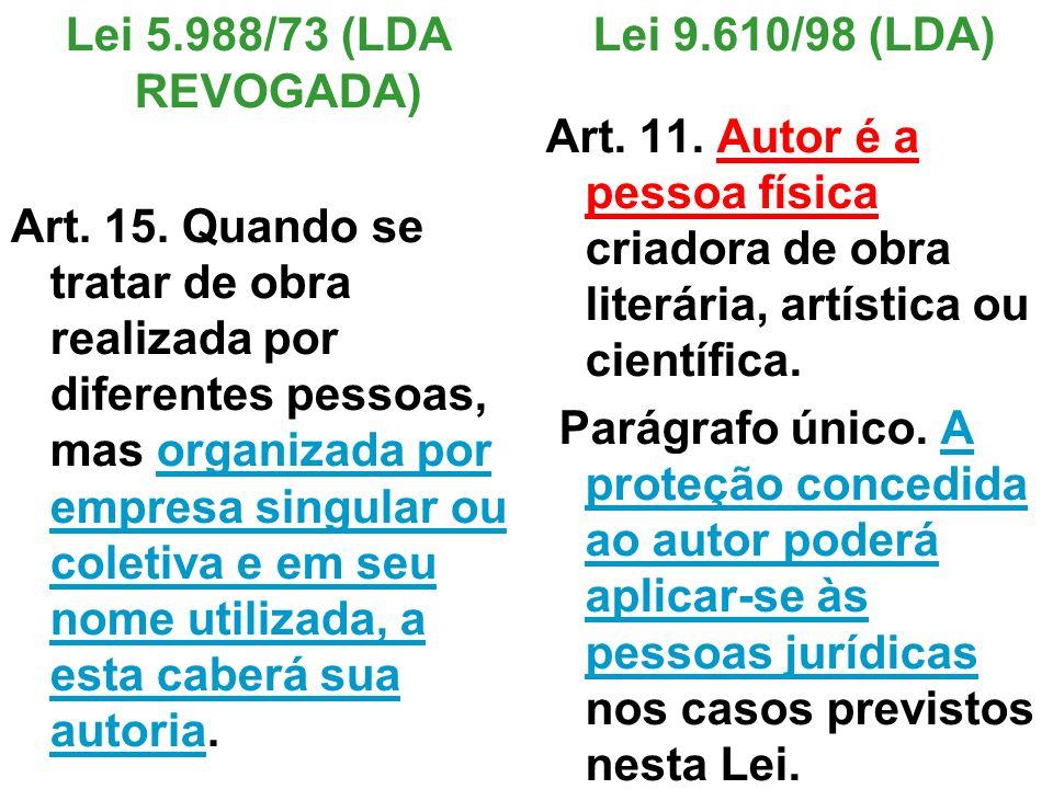 Lei 5.988/73 (LDA REVOGADA)