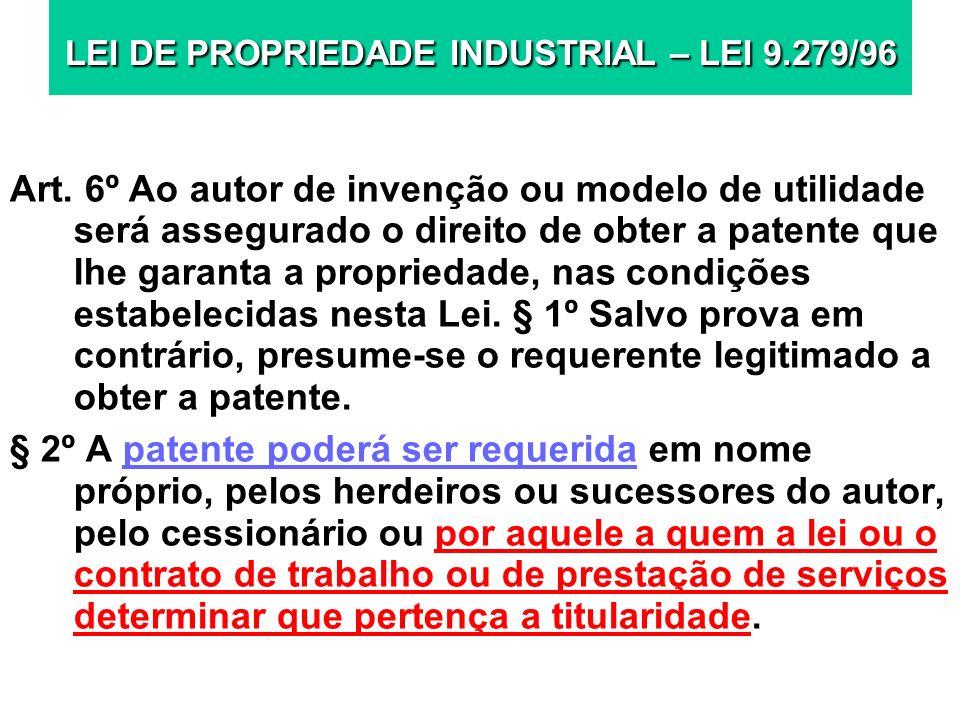 LEI DE PROPRIEDADE INDUSTRIAL – LEI 9.279/96