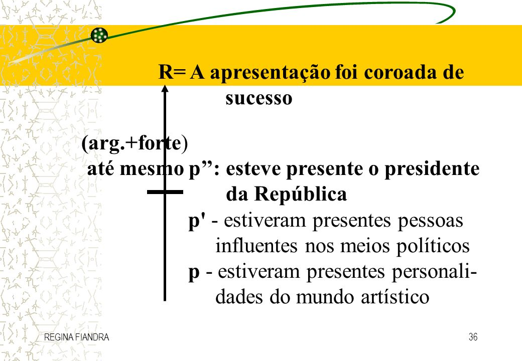 R= A apresentação foi coroada de sucesso