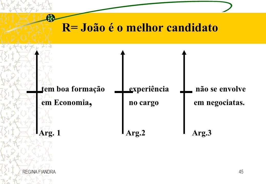 R= João é o melhor candidato