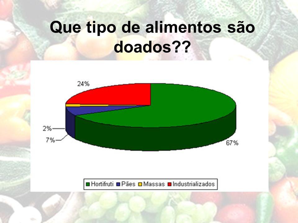 Que tipo de alimentos são doados