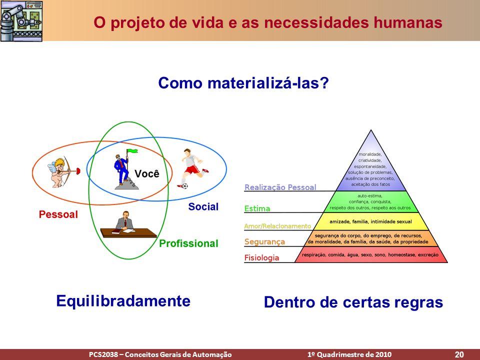O projeto de vida e as necessidades humanas
