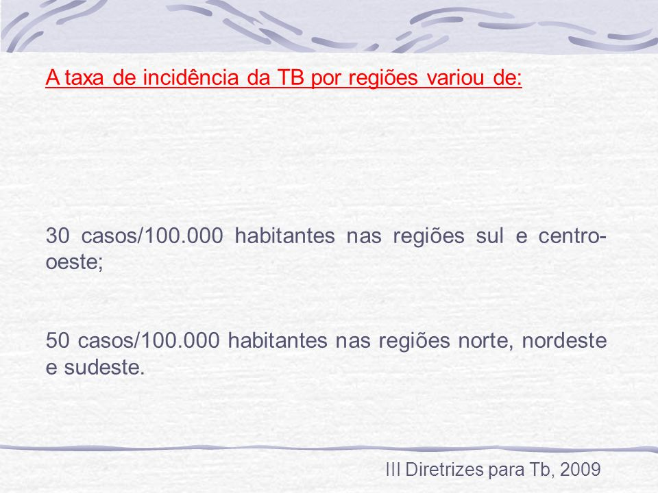A taxa de incidência da TB por regiões variou de: