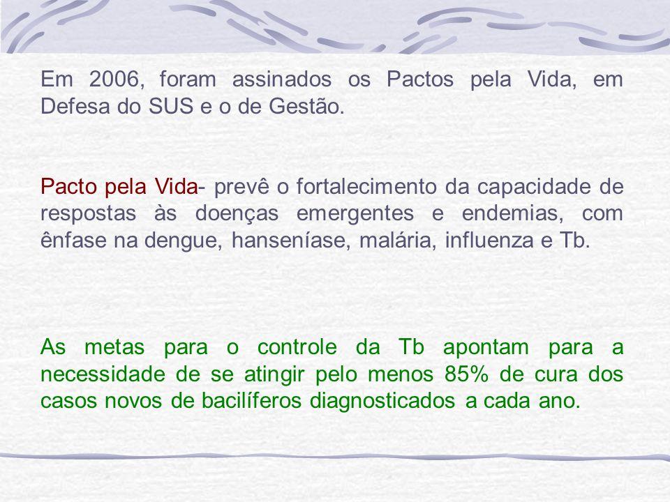 Em 2006, foram assinados os Pactos pela Vida, em Defesa do SUS e o de Gestão.