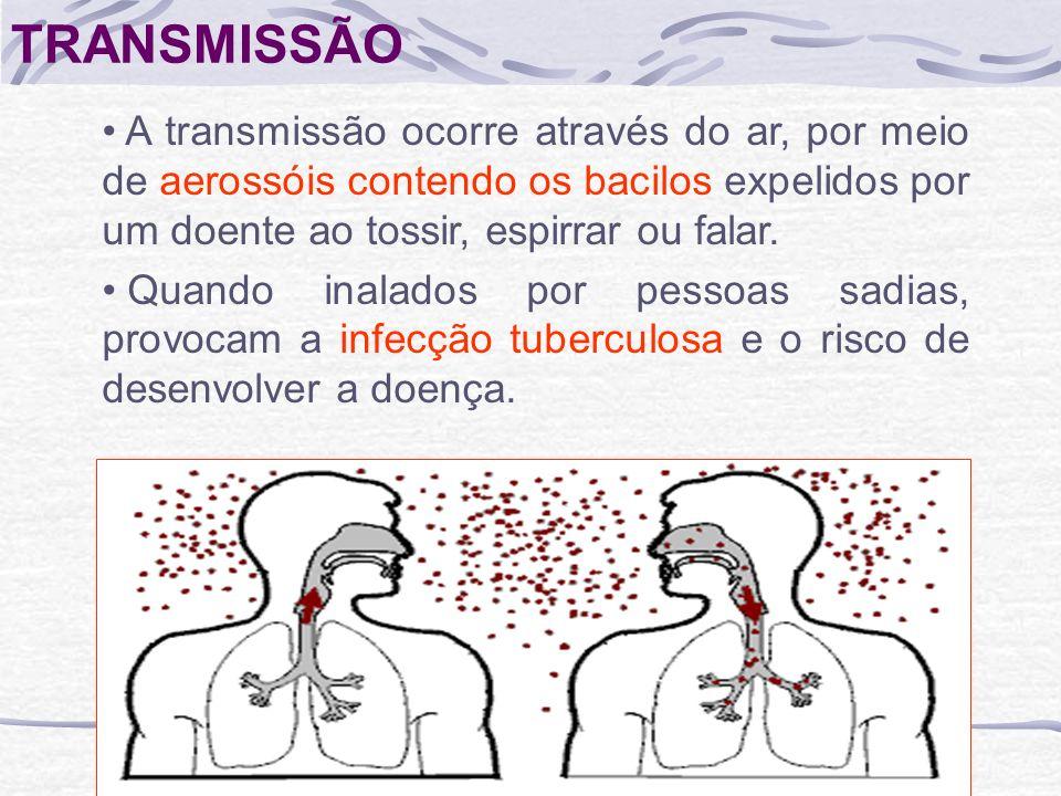 TRANSMISSÃO A transmissão ocorre através do ar, por meio de aerossóis contendo os bacilos expelidos por um doente ao tossir, espirrar ou falar.