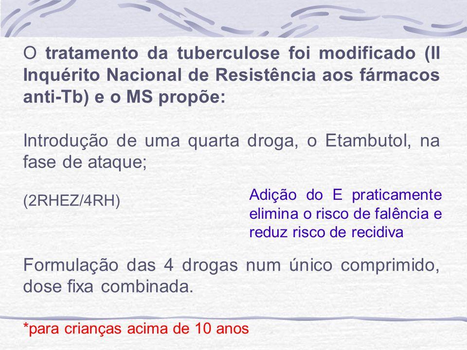 Introdução de uma quarta droga, o Etambutol, na fase de ataque;