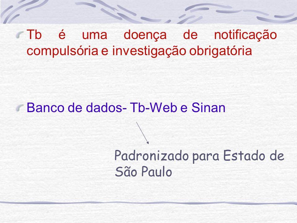 Tb é uma doença de notificação compulsória e investigação obrigatória
