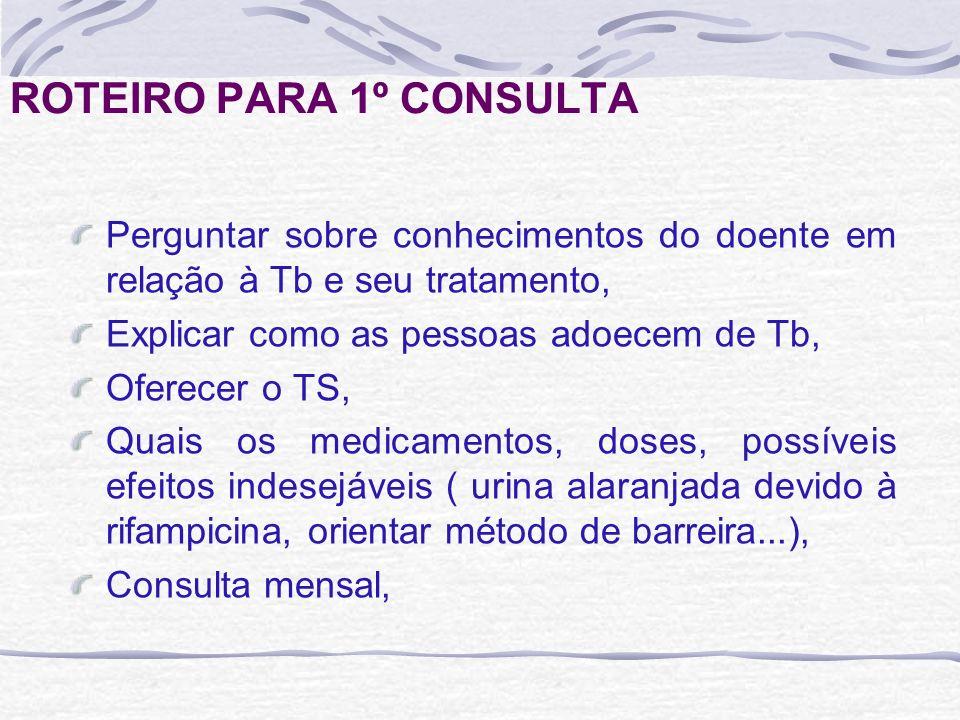 ROTEIRO PARA 1º CONSULTA