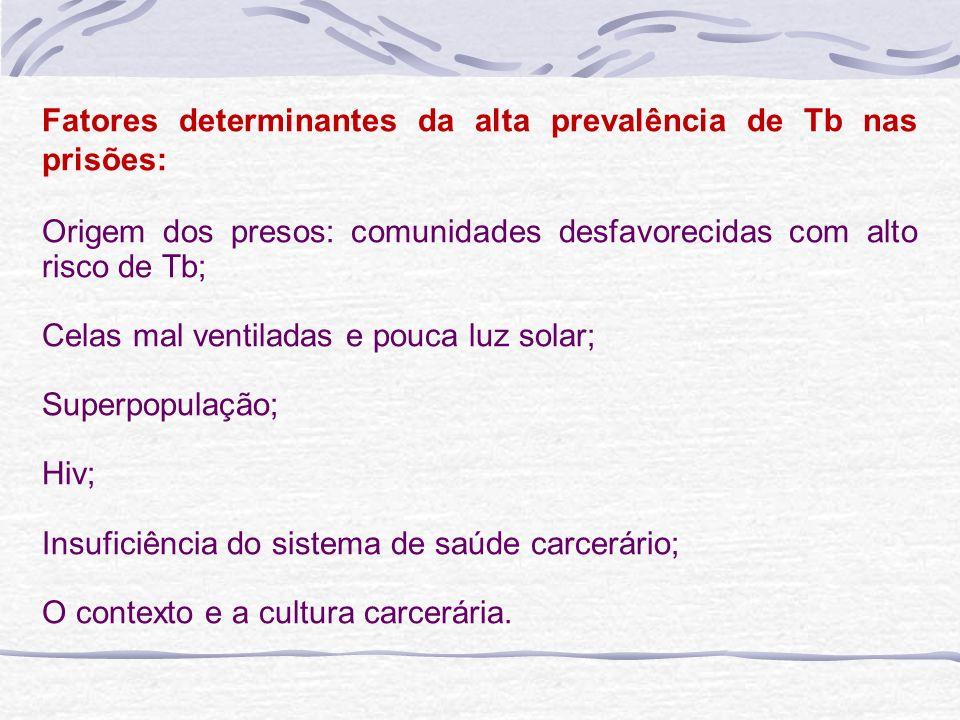 Fatores determinantes da alta prevalência de Tb nas prisões: