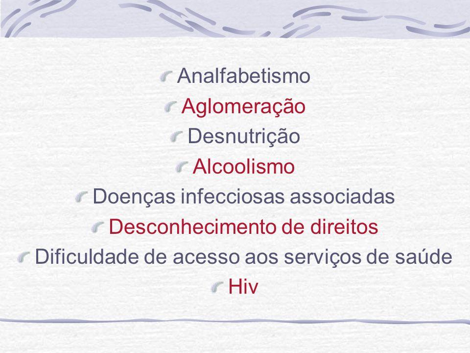 Doenças infecciosas associadas Desconhecimento de direitos