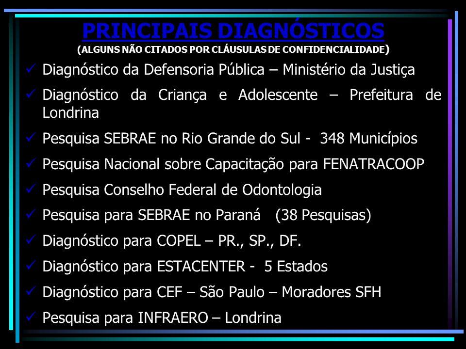 PRINCIPAIS DIAGNÓSTICOS (ALGUNS NÃO CITADOS POR CLÁUSULAS DE CONFIDENCIALIDADE)