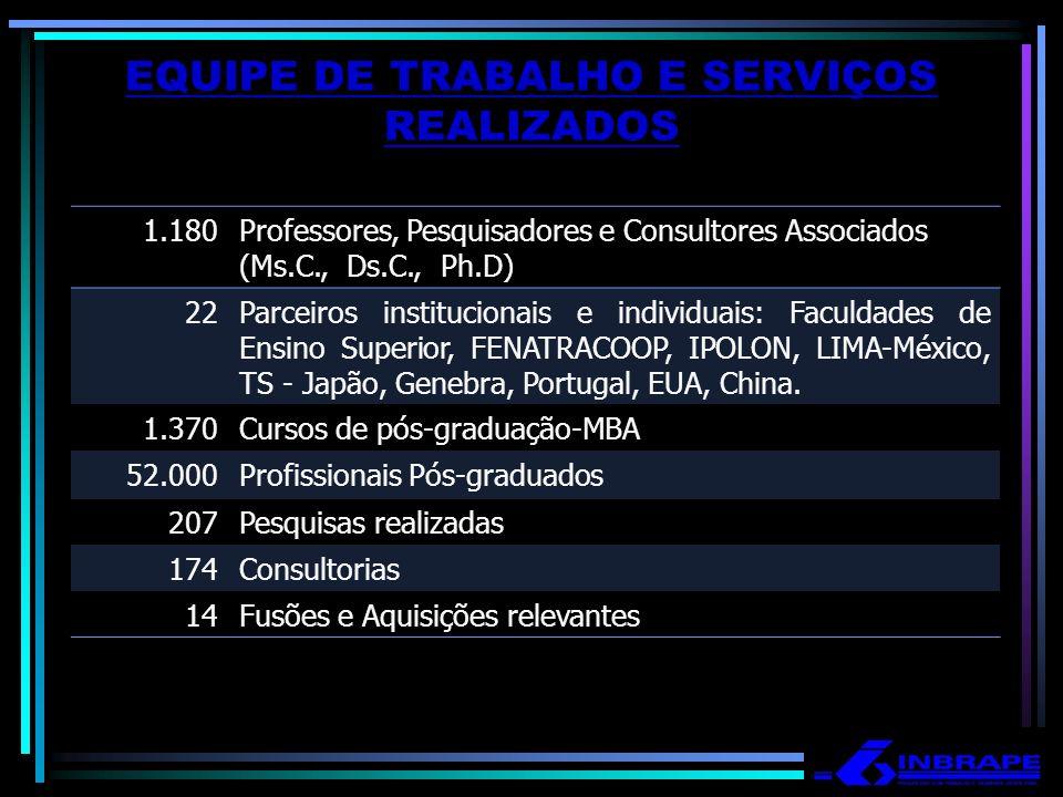 EQUIPE DE TRABALHO E SERVIÇOS REALIZADOS