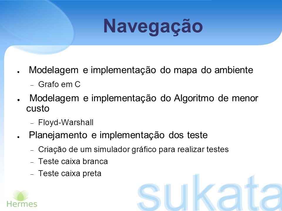 Navegação Modelagem e implementação do Algoritmo de menor custo