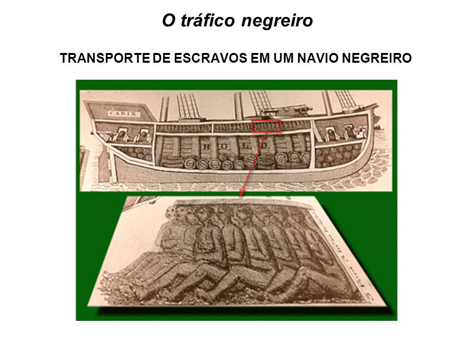 TRANSPORTE DE ESCRAVOS EM UM NAVIO NEGREIRO