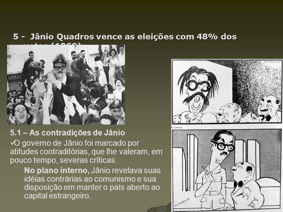5 - Jânio Quadros vence as eleições com 48% dos votos (1960)