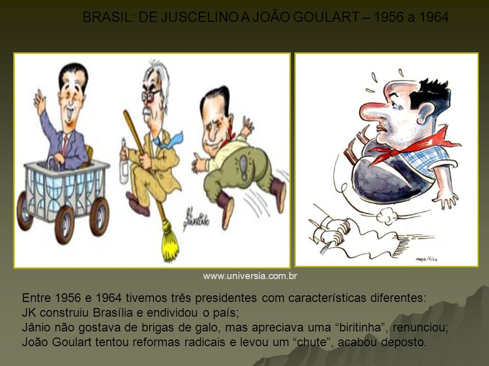 BRASIL: DE JUSCELINO A JOÃO GOULART – 1956 a 1964