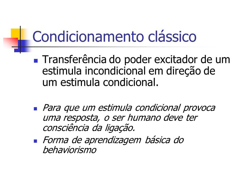 Condicionamento clássico