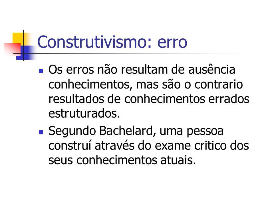 Construtivismo: erro Os erros não resultam de ausência conhecimentos, mas são o contrario resultados de conhecimentos errados estruturados.