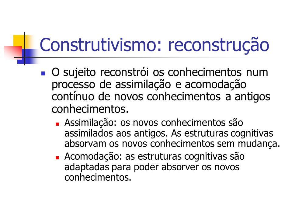 Construtivismo: reconstrução