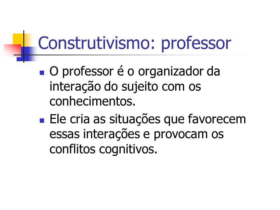Construtivismo: professor