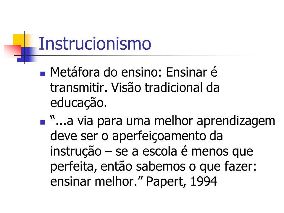 Instrucionismo Metáfora do ensino: Ensinar é transmitir. Visão tradicional da educação.