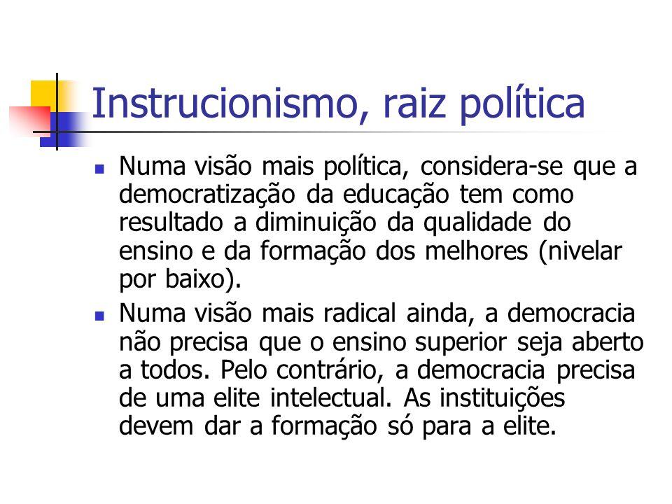 Instrucionismo, raiz política
