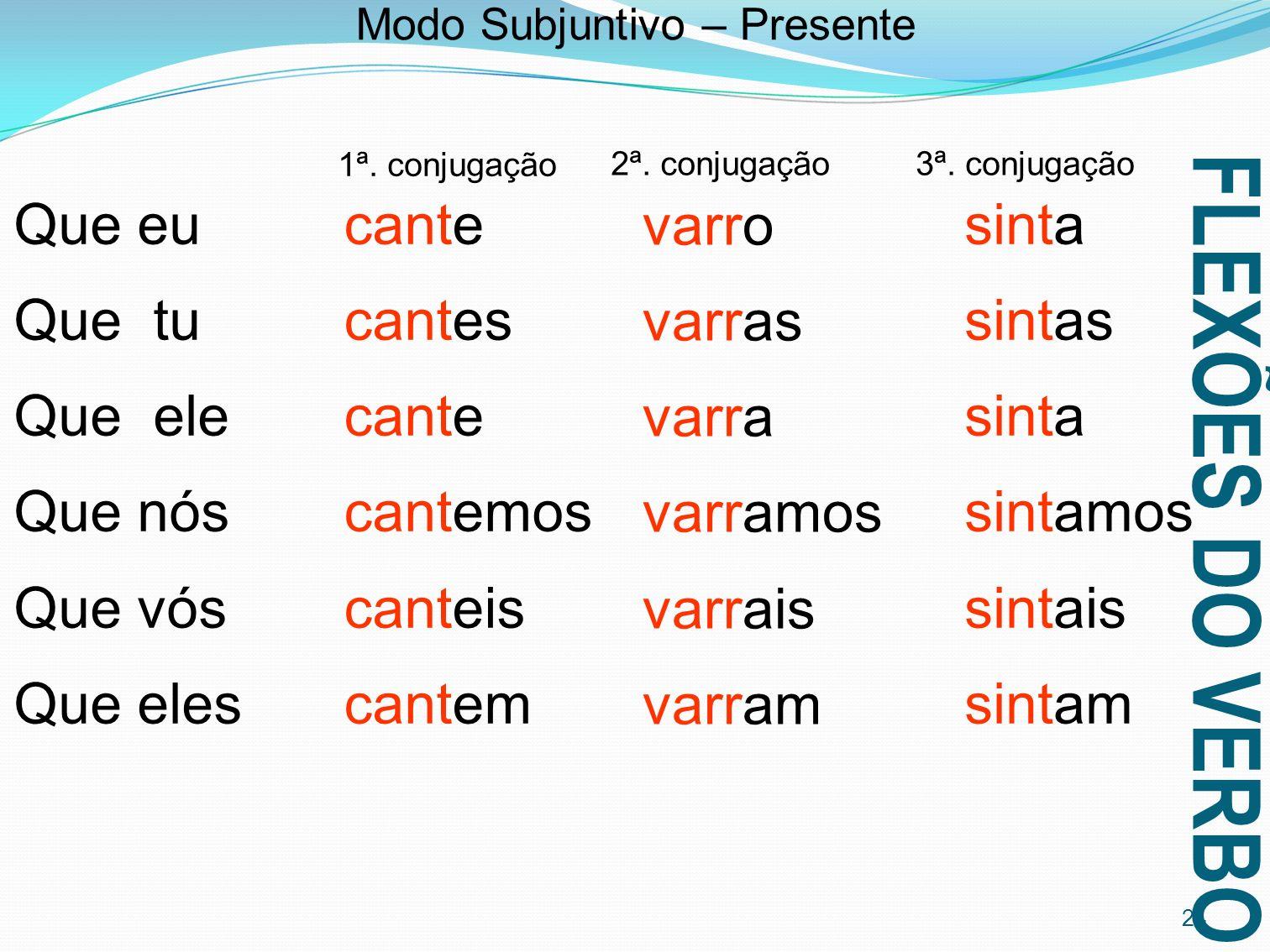 Modo Subjuntivo – Presente