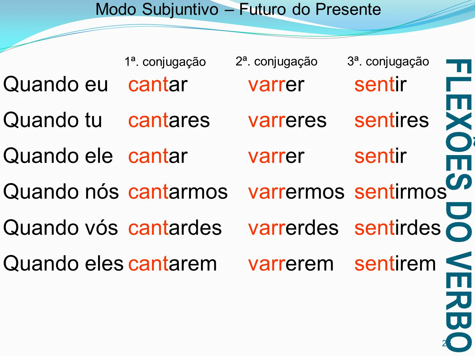 Modo Subjuntivo – Futuro do Presente