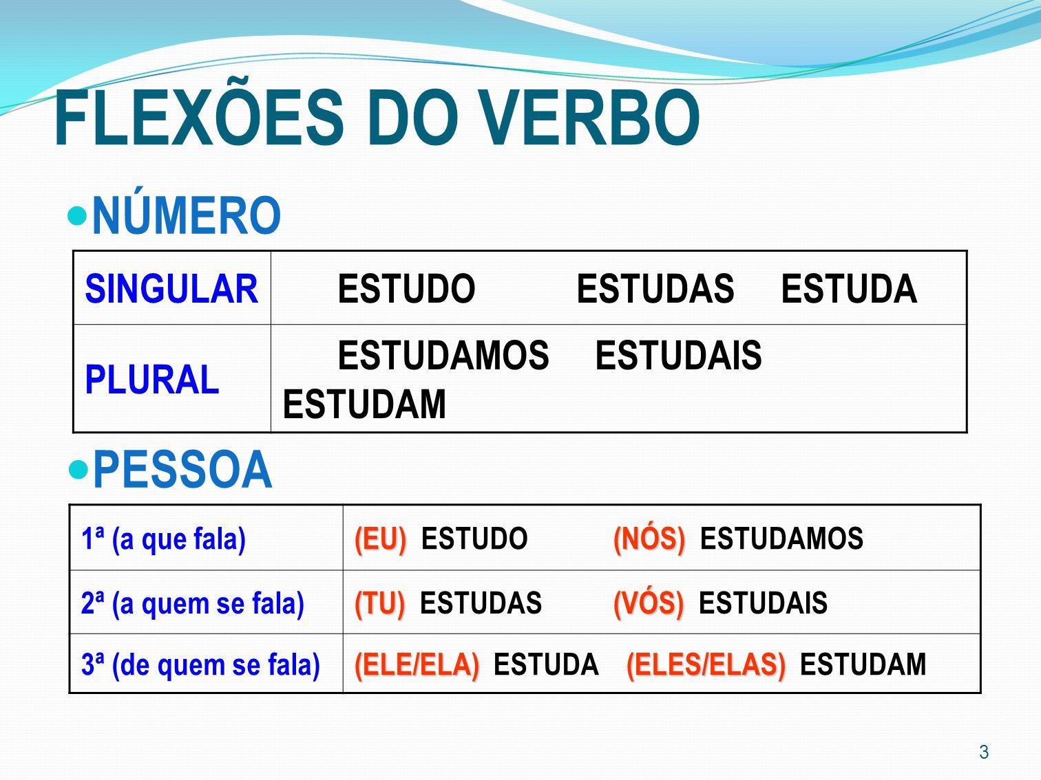 FLEXÕES DO VERBO NÚMERO PESSOA SINGULAR ESTUDO ESTUDAS ESTUDA PLURAL