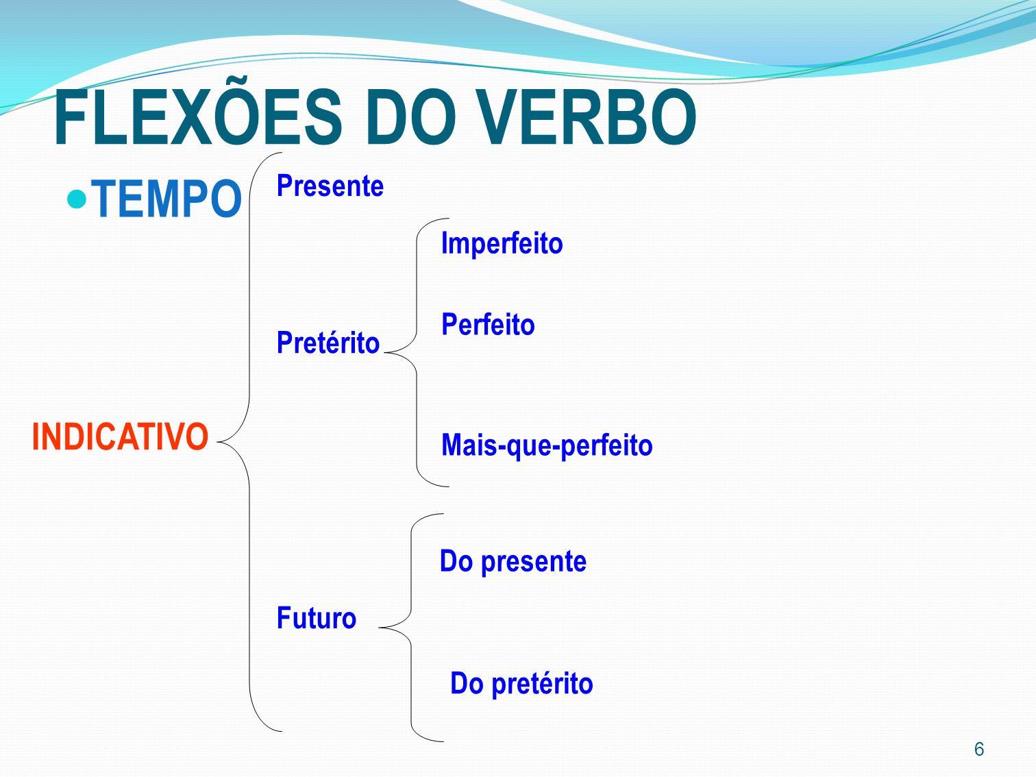 FLEXÕES DO VERBO TEMPO INDICATIVO Presente Imperfeito Perfeito
