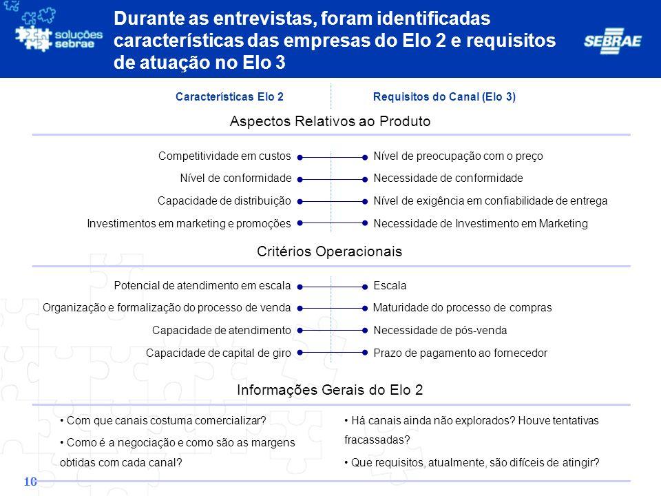 Durante as entrevistas, foram identificadas características das empresas do Elo 2 e requisitos de atuação no Elo 3