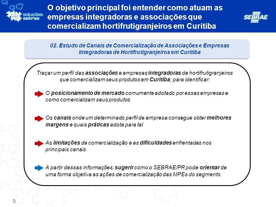 O objetivo principal foi entender como atuam as empresas integradoras e associações que comercializam hortifrutigranjeiros em Curitiba