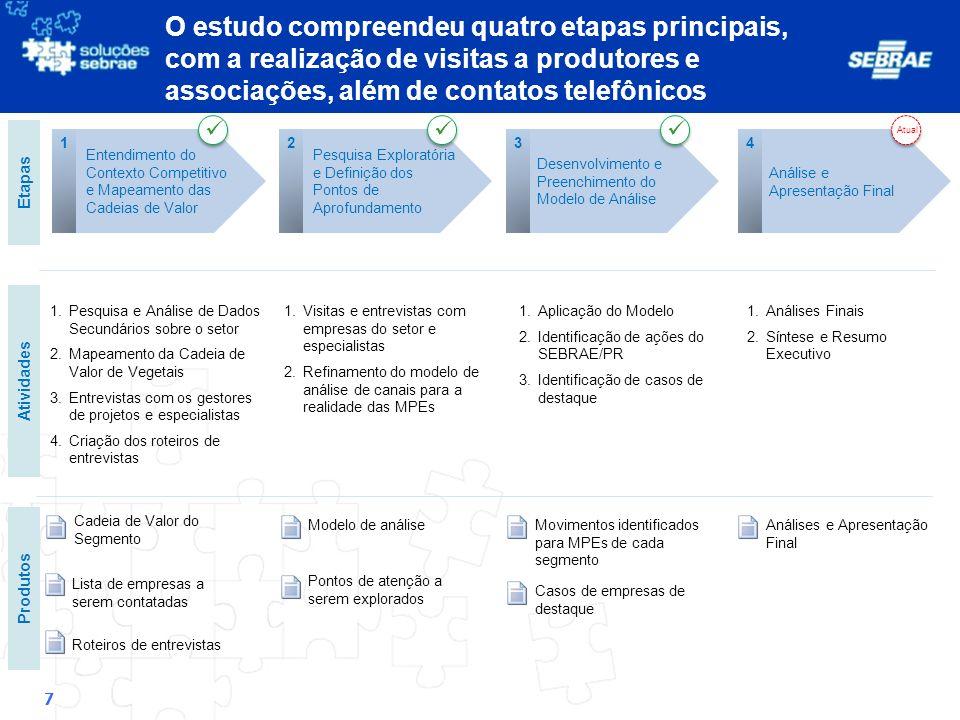 O estudo compreendeu quatro etapas principais, com a realização de visitas a produtores e associações, além de contatos telefônicos