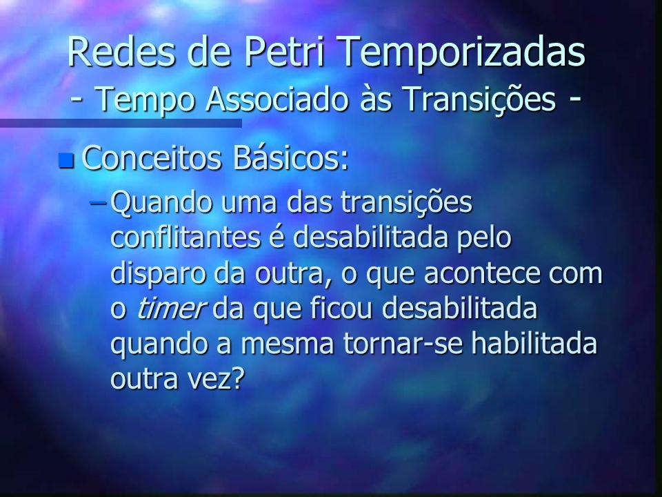 Redes de Petri Temporizadas - Tempo Associado às Transições -