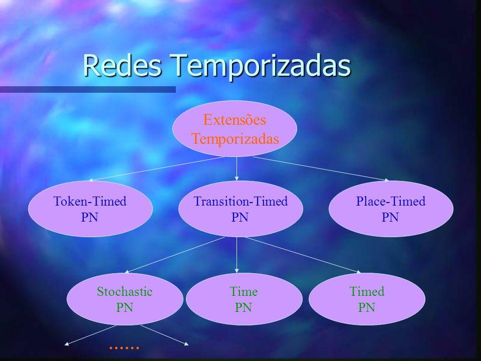 Redes Temporizadas Extensões Temporizadas …… Token-Timed PN