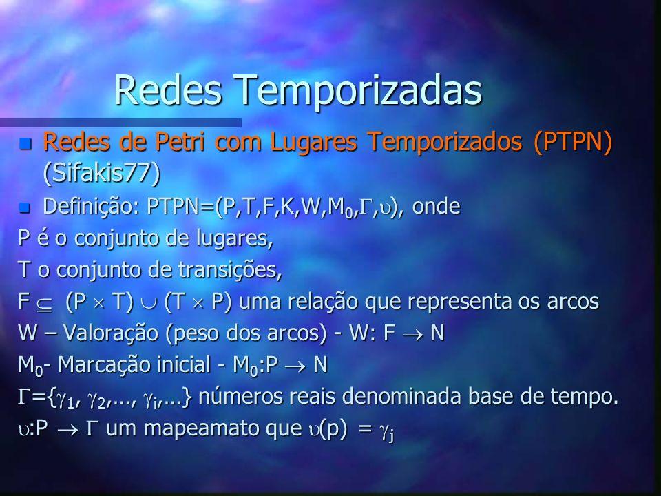 Redes Temporizadas Redes de Petri com Lugares Temporizados (PTPN) (Sifakis77) Definição: PTPN=(P,T,F,K,W,M0,,), onde.
