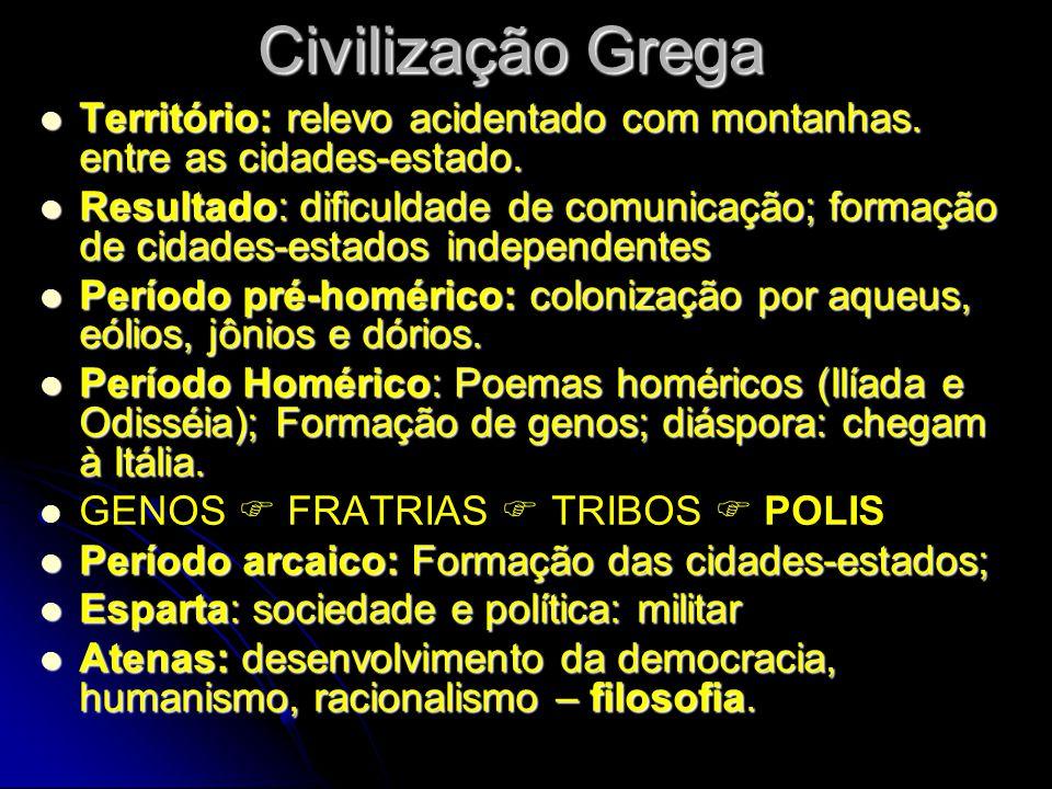 Civilização GregaTerritório: relevo acidentado com montanhas. entre as cidades-estado.