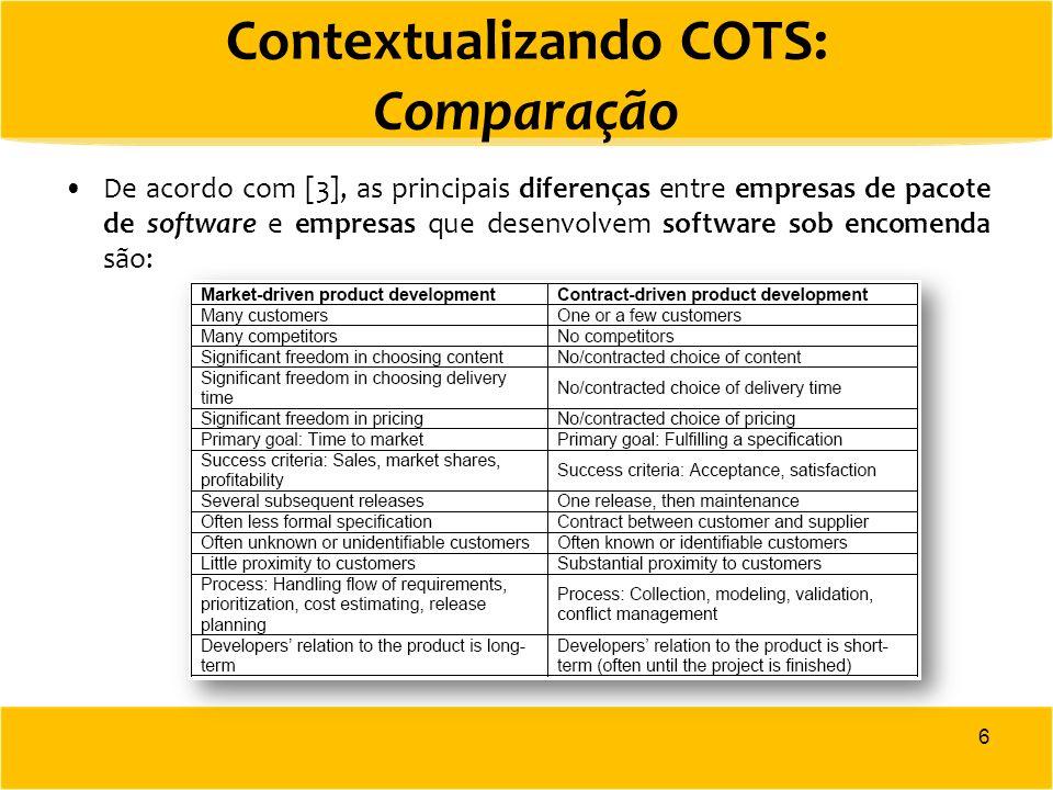 Contextualizando COTS: Comparação