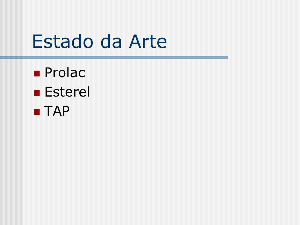 Estado da Arte Prolac Esterel TAP